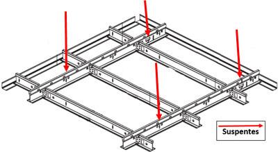 Structure de faux plafond avec entretoises et suspentes