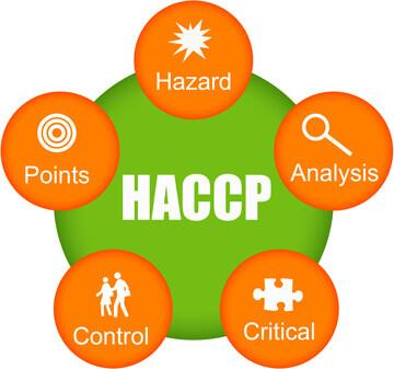 Illustration expliquant l'acronyme HACCP