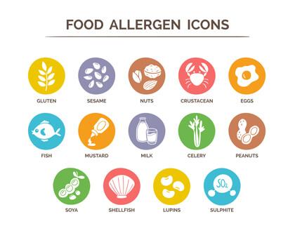 Liste des allergènes sous formes d'icône